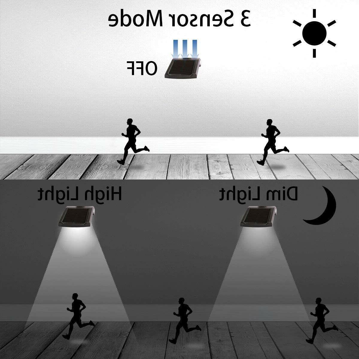 36 LED Solar Motion Sensor Wall Light Lamp
