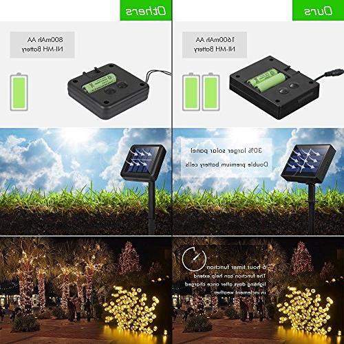 addlon Solar 22m Modes Solar Lighting String Lights for